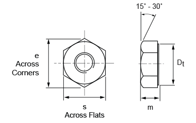 nut standard dimensions metric