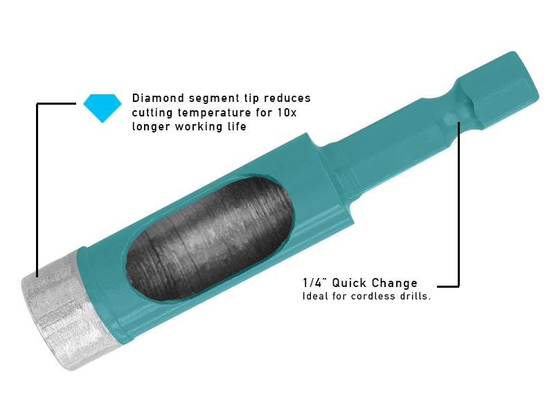 Diamond Core Bits Are Best For Drilling Ceramics Allfasteners