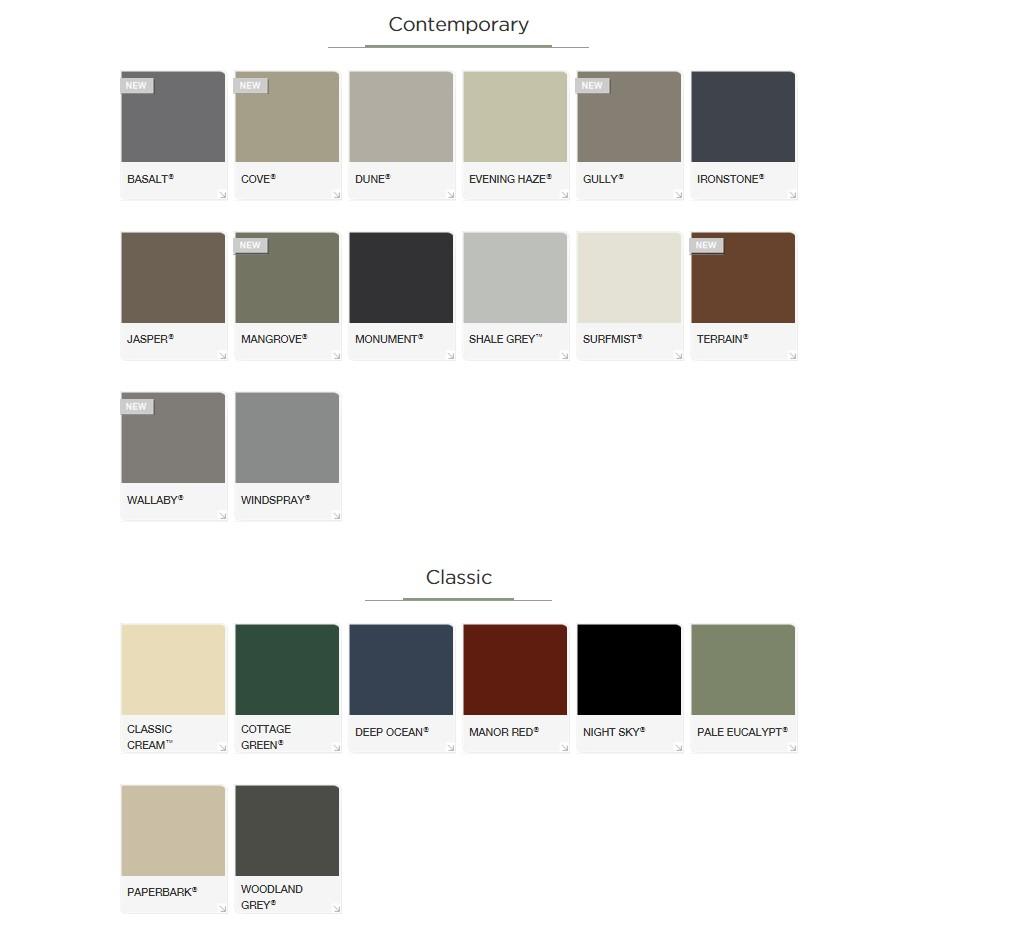 Rivet colours